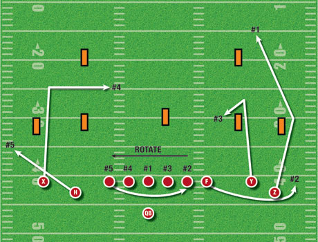 spread-offense-diagram-460