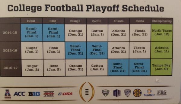 CFB Playoff Grid