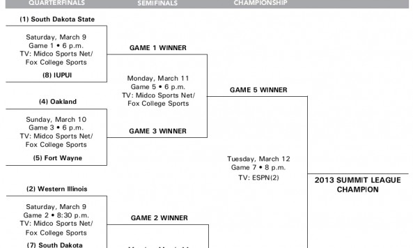 2013SummitBracket