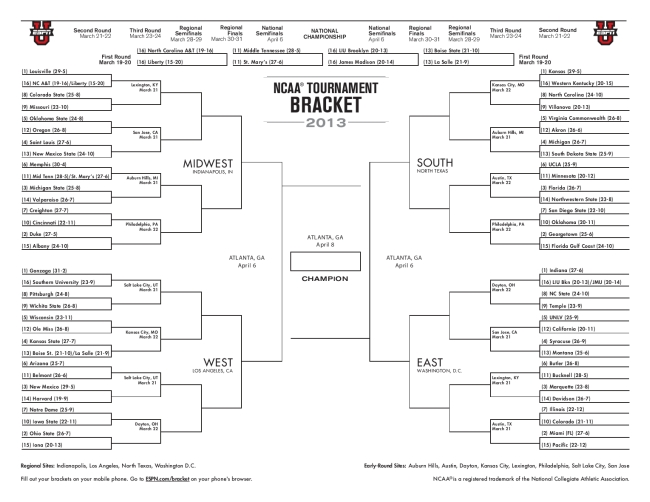 Sizzling image with si printable bracket