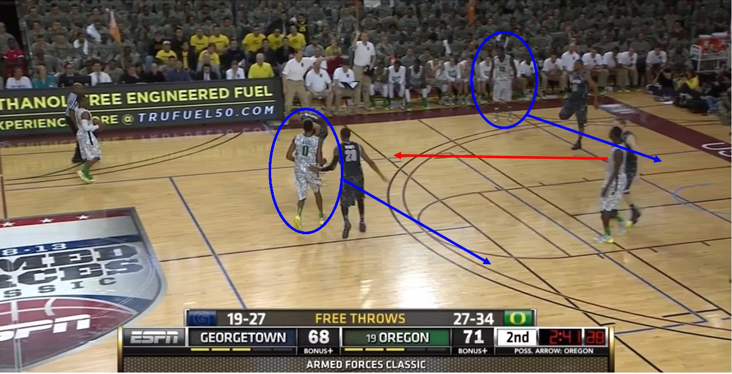 Here, Calliste (circled) Has Arrived As The Screener, And Georgetownu0027s Nate  Lubick (red Arrow) Is In Position To Hedge And Slow Down Any Drive By Loyd.