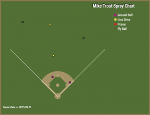 Mike Trout (3)