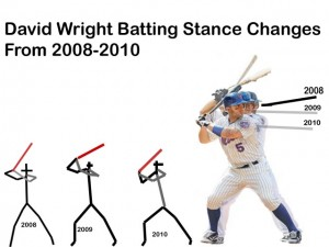 david-wright-batting-stance-300x225