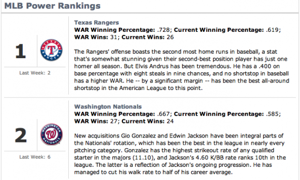 PowerRankings_05202012