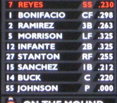 Reyes_Lineup_Marlins