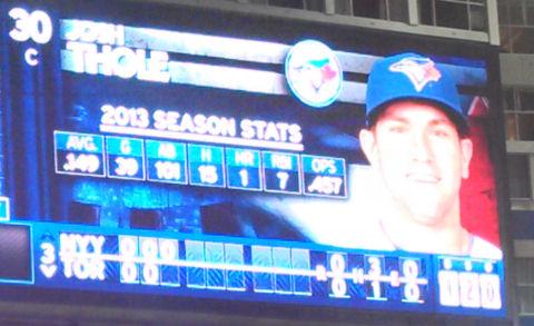 Thole Blue Jays Scoreboard