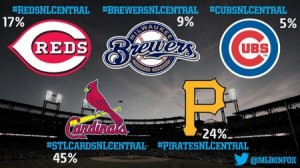nlcentral2014
