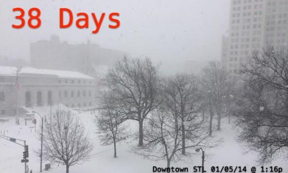 38 Days(1)