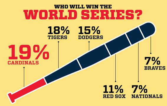 Win World Series