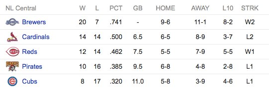 mlb standings - Google Search - (Private Browsing)