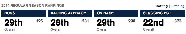 Atlanta Braves - Braves Baseball Clubhouse - ESPN - (Private Browsing)