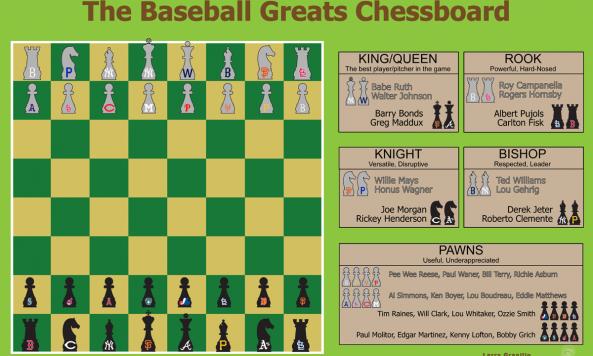 chessboard1200b