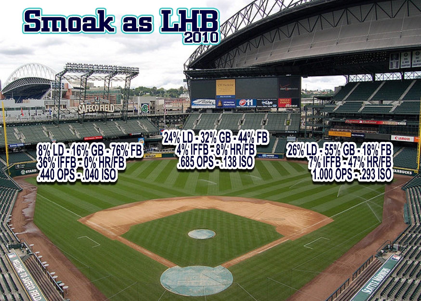 Smoak_as_LHB_2010