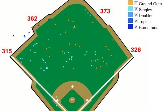 Bill_Hall_HR_overlay_Fenway_to_HOU