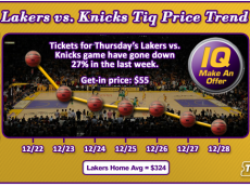 Lakers-Knicks_Trend_Make_an_Offer
