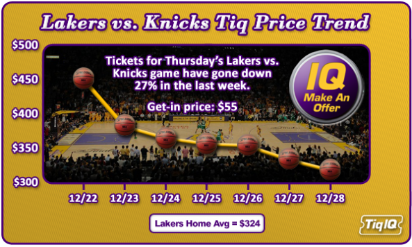 Lakers-Knicks_Trend Make an Offer