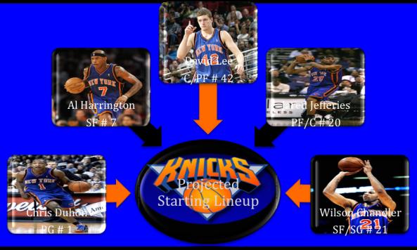 NY-Knicks_Starters-Road_1