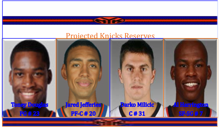 Knicks_Reserves_11.03.2009
