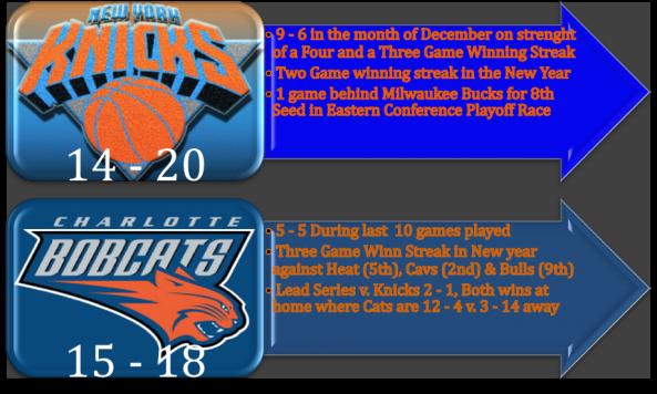 Knicks_v_Bobcats_01.07.09