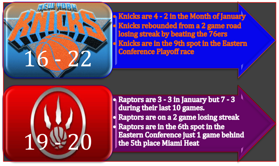 Knicks_v_Raptors_01.15.2010