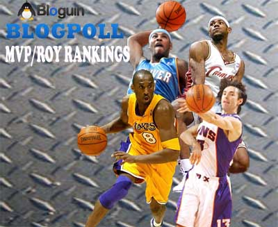 bloguinmvproyrankings