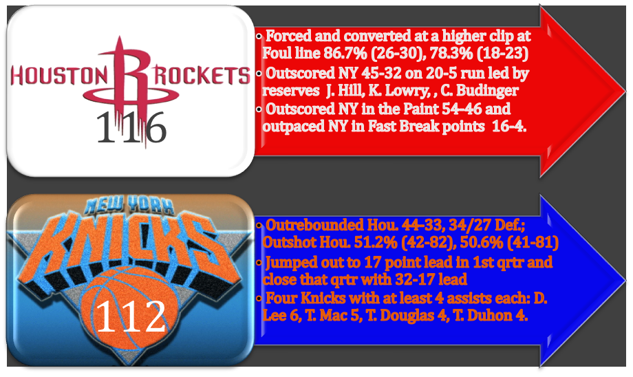 Knicks_v_Rockets_II_Post-Game