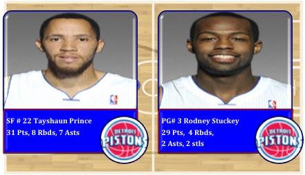 Pistons_POTG_11.28.10