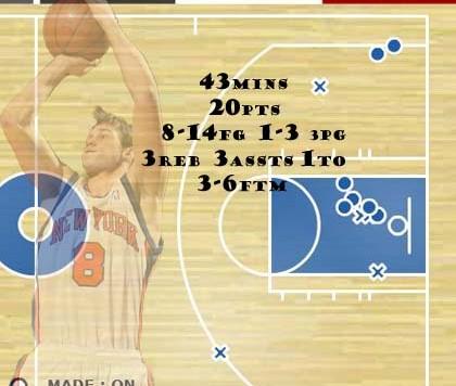 KnicksCeltics1215