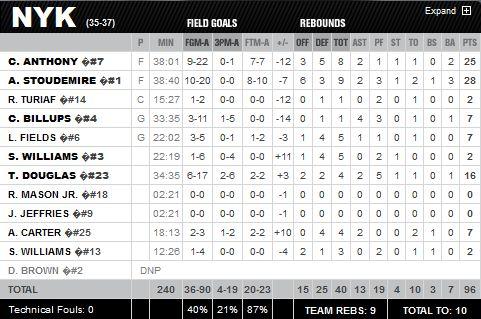 Knicks-v-Bucks3-35-11