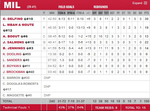 Knicks-v-BucksBoxScore2d-3-20-11