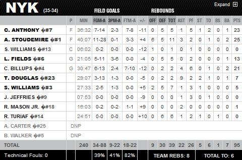 Knicks-v-BucksBoxScore3-20-11