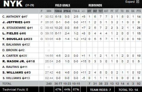 Knicks-v-Hawks3-6-2011