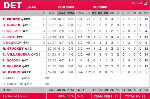 Knicks-v-Pistons2d-3-18-11