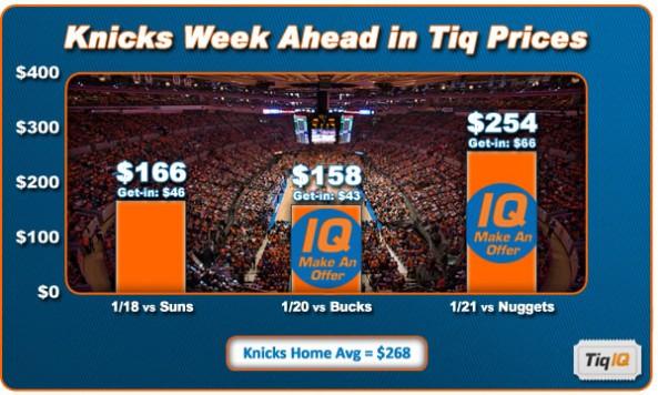 KnicksWeekAhead