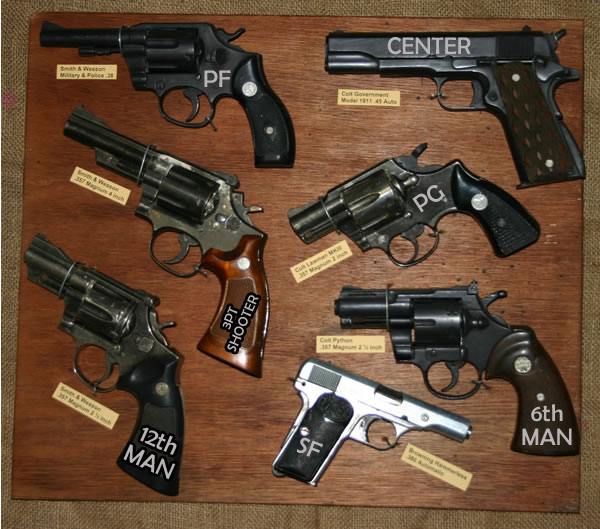 Top 10 Nba Gun Related Names A Stern Warning