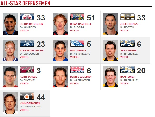 2012allstardefensemen1