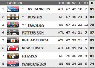 Standings_3-11-12