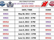 Stanley_Cup_Final