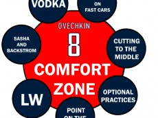 Comfort_ZONE_sm