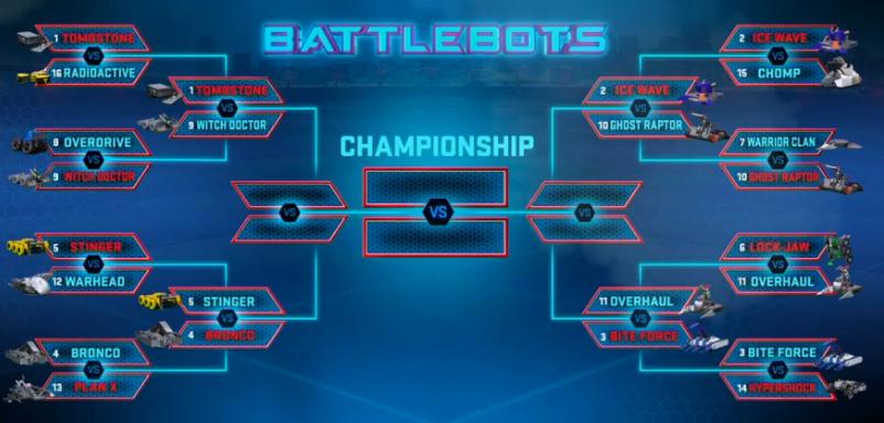 Battlebots Episode 5 Quarterfinals Recap The Steelers N At
