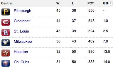NL Central standings 070512