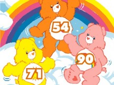 chicago_care_bears