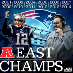 patriots afc east champions