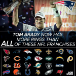 tom brady more super bowl wins