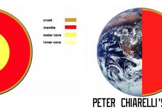 Peter-Chiarelli-Earth-BruinsCore