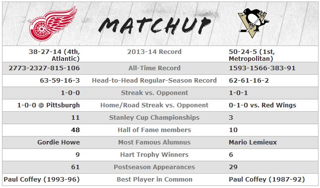 wings-pens-matchup