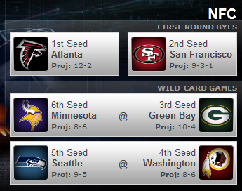 wk 14 playoff preview