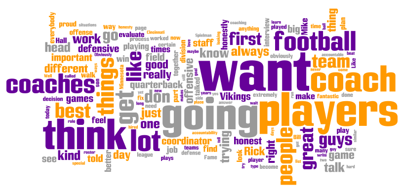 Coach Zimmer Word Cloud