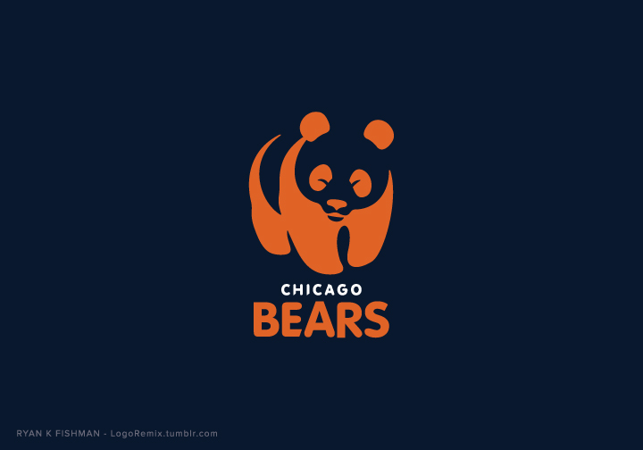 Bears and WWF