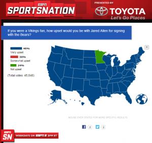 Jared Allen Sportsnation poll